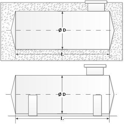cisterne-skica